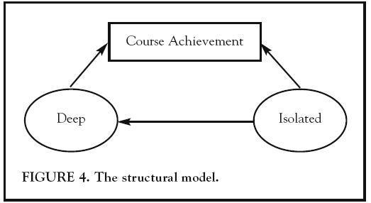 Mengapa tidak menggunakan analisis jalur path analysis arif kekuatan analisis jalur terletak pada kemampuannya untuk menguraikan hubungan antar variabel dan untuk menguji kredibilitas teoritis atau model ccuart Choice Image